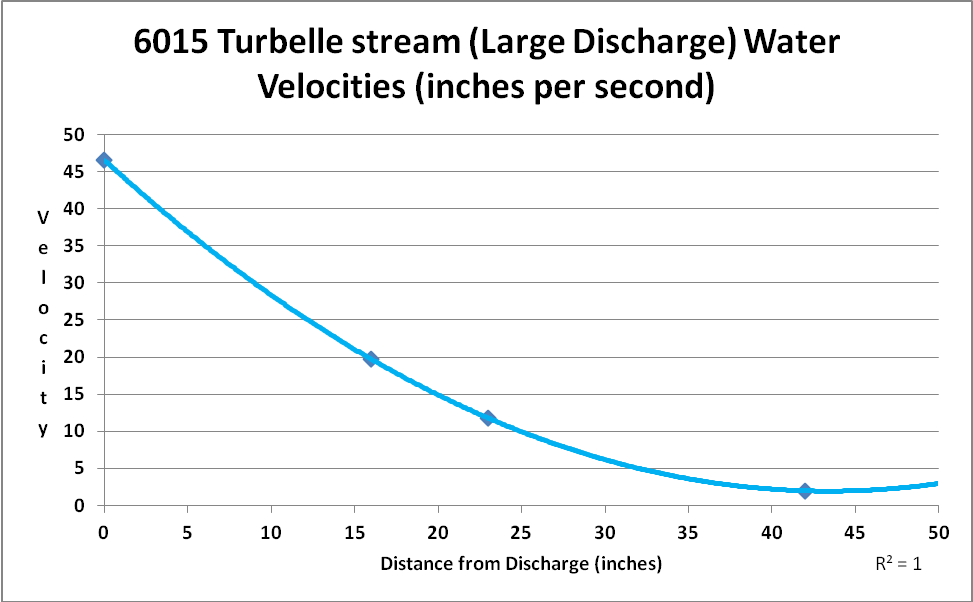 Tunze Turbelle Stream Pumps: What You Really Need to Know! — Advanced Aquarist   Aquarist Magazine and Blog